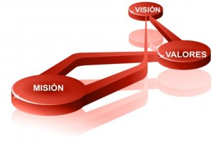 mision-vision-valores-2